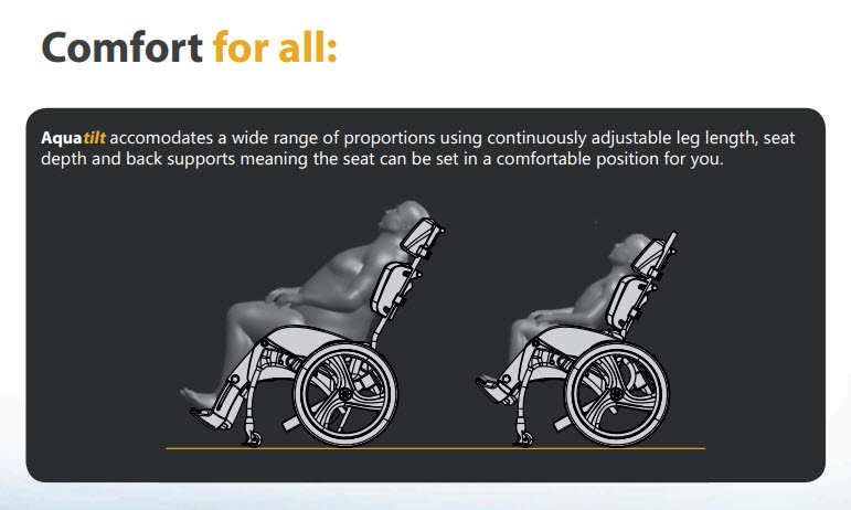 Pool and shower wheelchair with child and adult users.